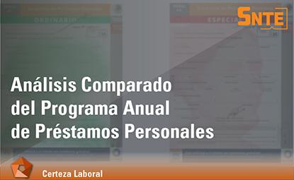 Análisis Comparado del Programa Anual de Préstamos Personales